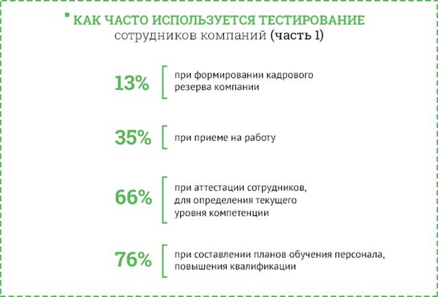 бух/учет в казахстане тестирование: